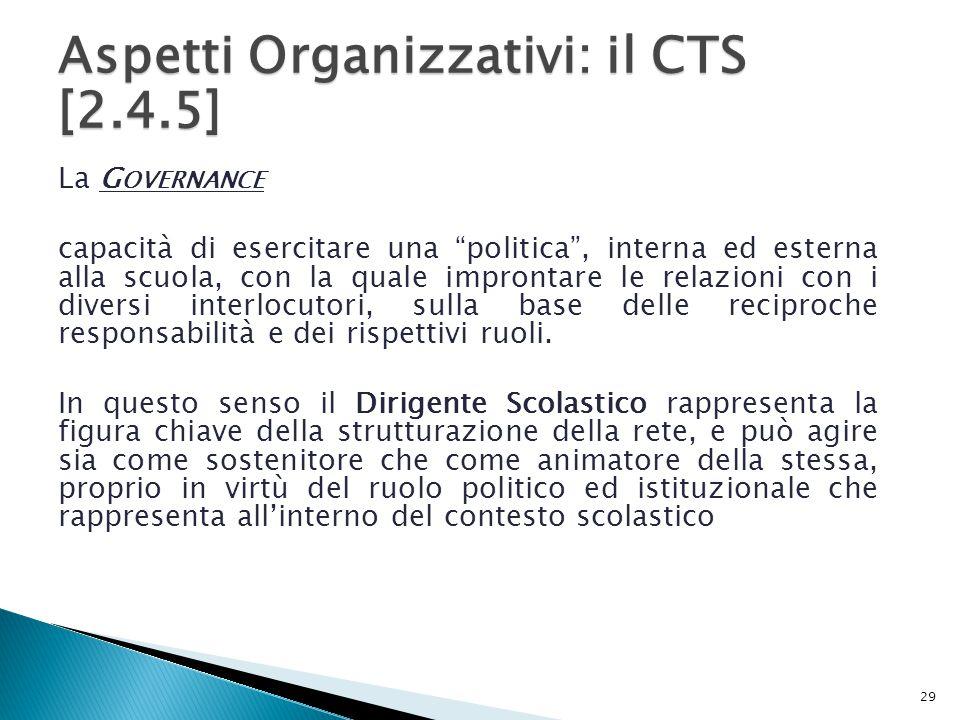 Aspetti Organizzativi: il CTS [2.4.5]
